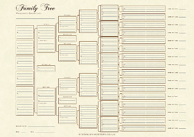 A3 six generation pedigree chart for 11 generation family tree template
