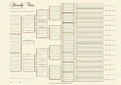 11 generation family tree template - a3 six generation pedigree chart