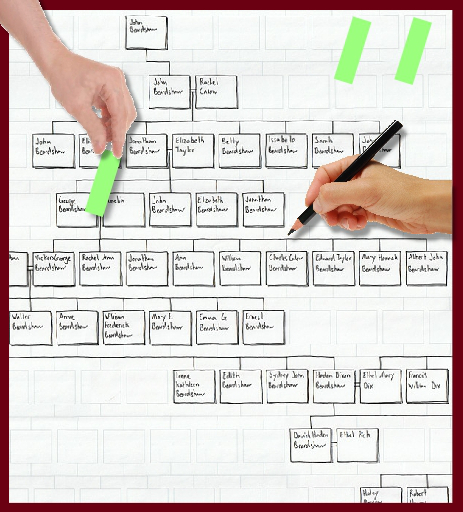 Family Tree Working Chart